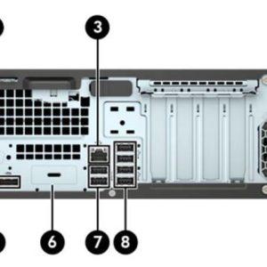 HP EliteDesk 800 G3 SFF Ports